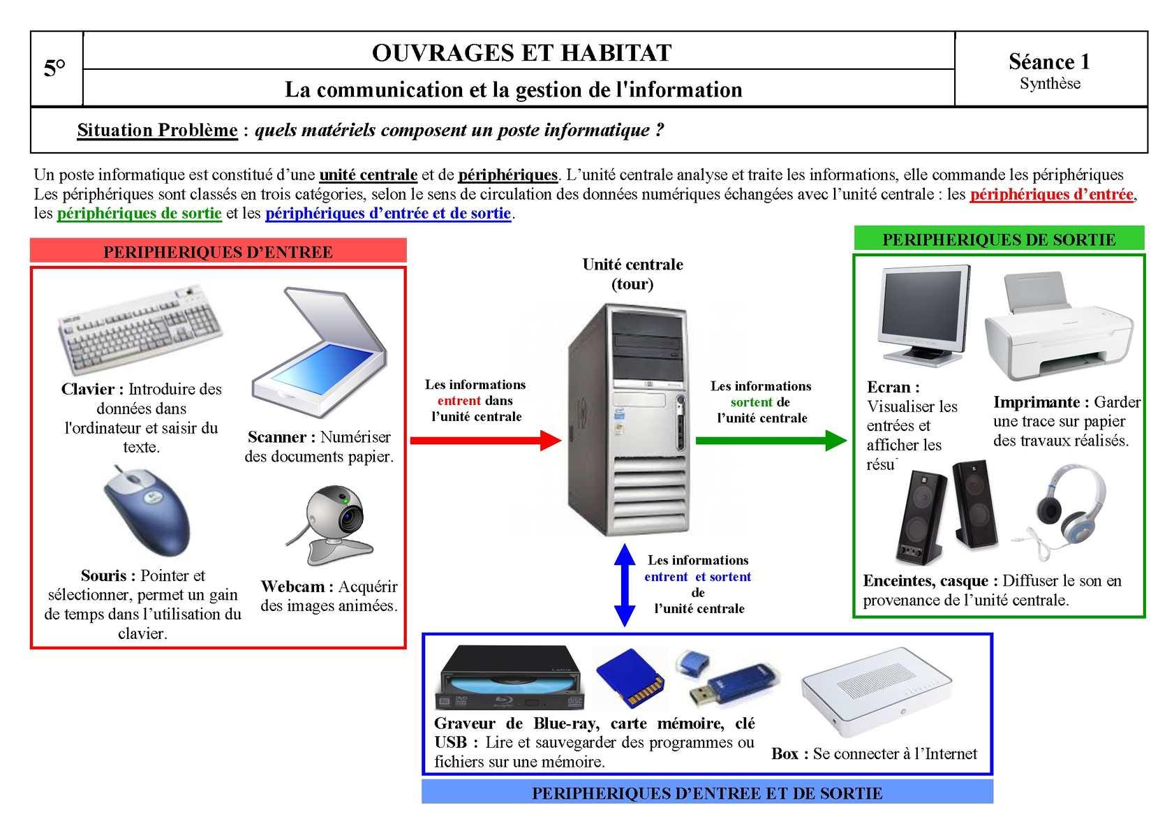 comment scanner un document vers l ordinateur