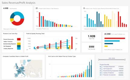 cognos analytics 11 documentation