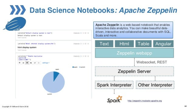cloudera data science workbench documentation
