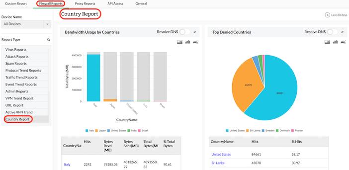 ibm log analytics documentation