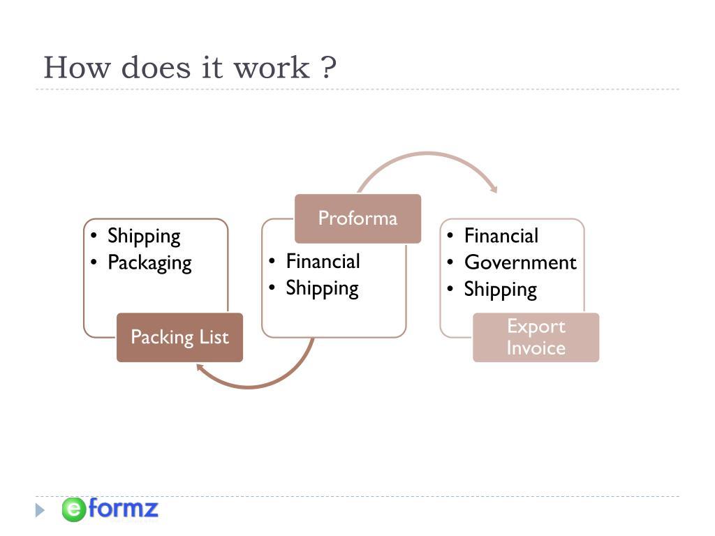 export documentation software india