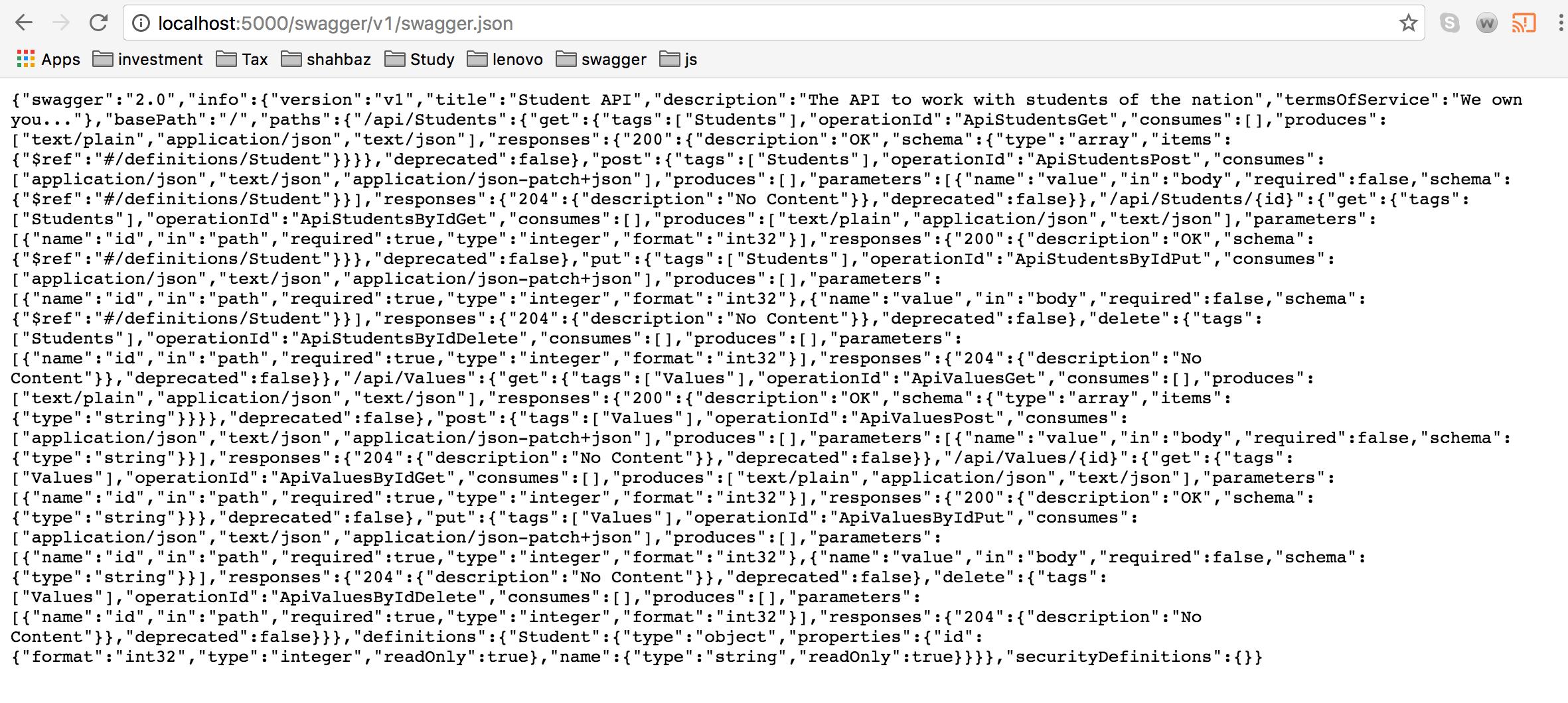 swagger api documentation example