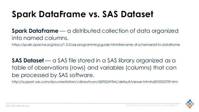 http support sas com documentation onlinedoc