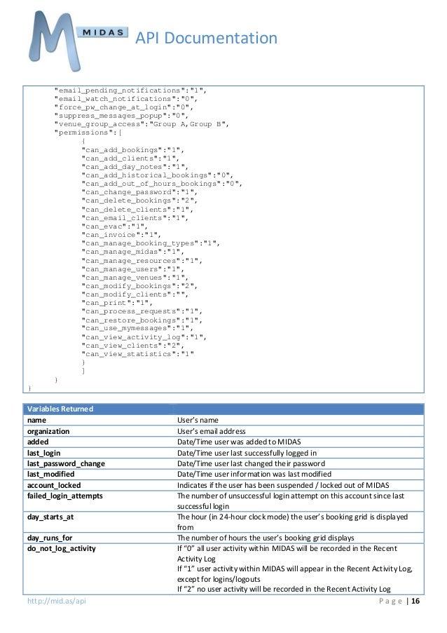 fidor bank api documentation
