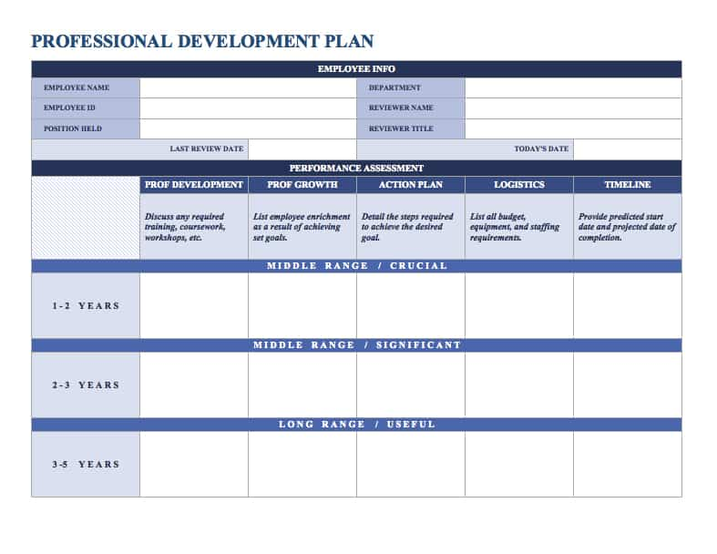 creating an employee training plan document sample
