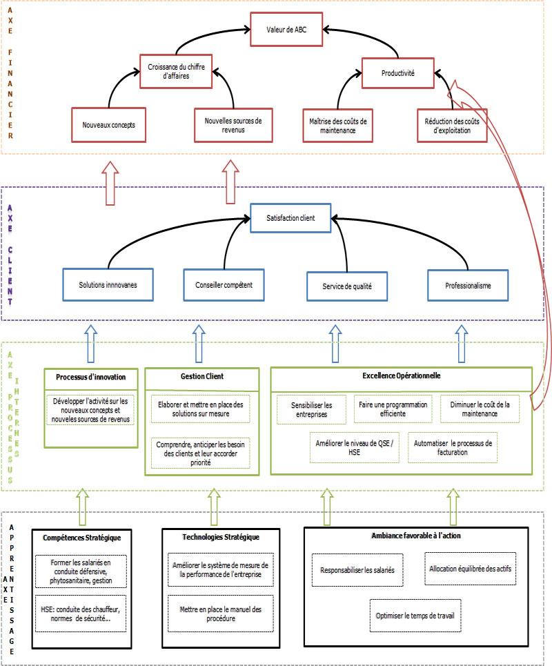 comment traduiore un document pdf