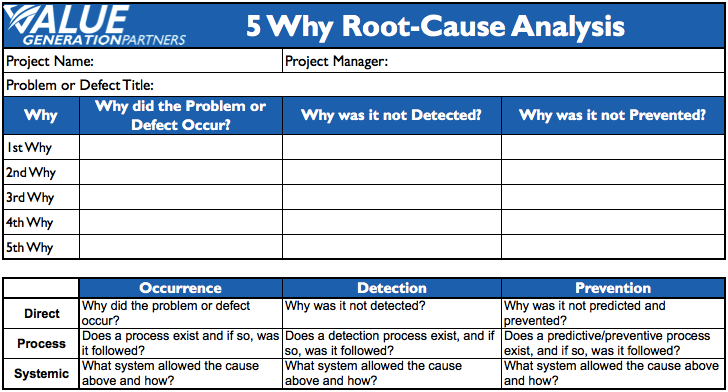 sample root cause analysis document
