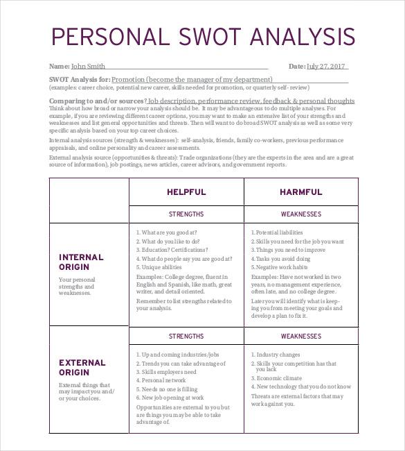 business analyst documentation skills
