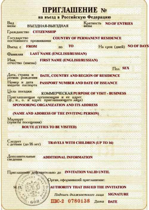 document checklist sponsor spouse canada