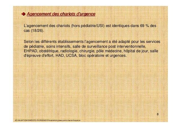 document en cas d urgence