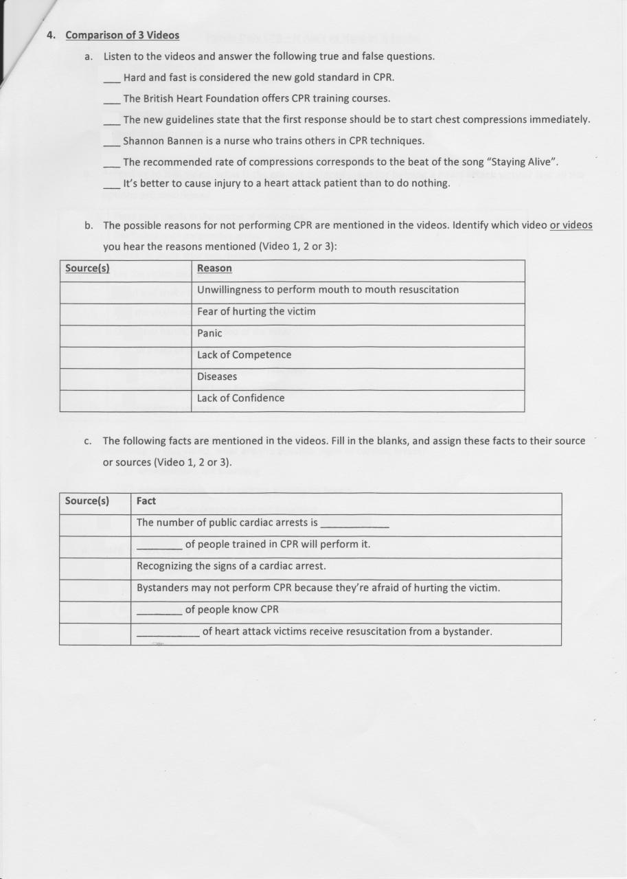 document sur l environnement en anglais