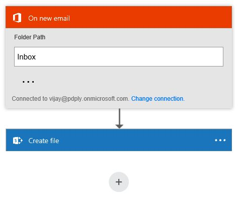 save new document to sharepoint using c
