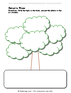 main idea graphic organizer word document