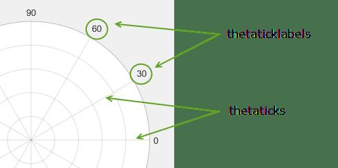 matlab documentation release r2016b bibliographie