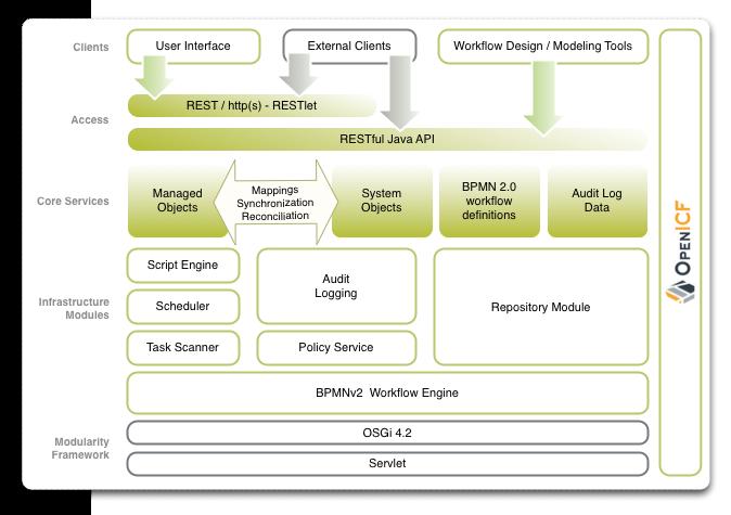 nec pa272w test documentation
