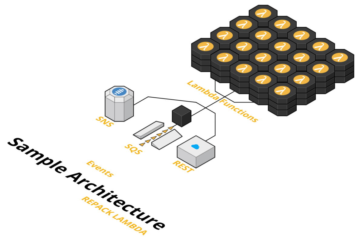 node js document is not defined